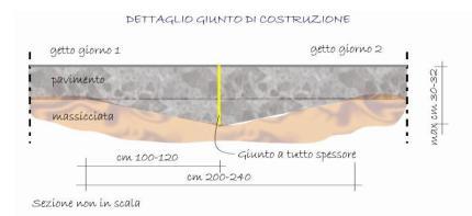 Imbarcamento dei pavimenti in calcestruzzo - Giunti di dilatazione per pavimenti esterni ...